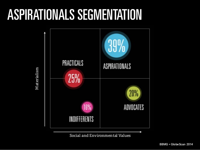 from-obligation-to-desire-how-aspirational-consumers-are-uniting-style-social-status-and-sustainability-values-5-638